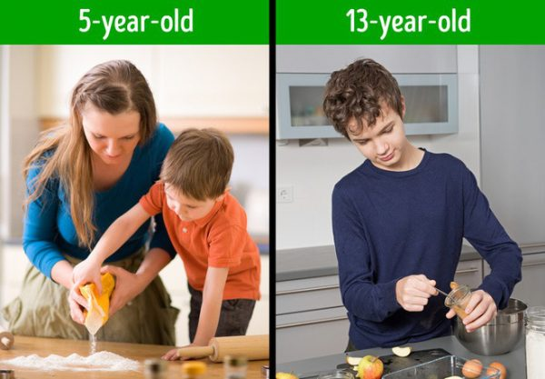 Trước 13 tuổi trẻ phải biết nấu ăn cơ bản