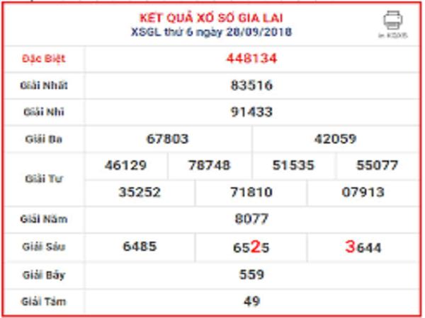 Nhận định đánh giá dự đoán lô xiên XSGL ngày 19/07
