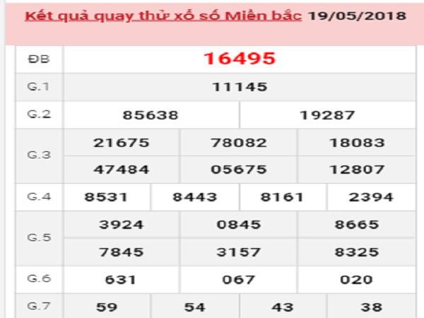 Bảng thống kê dự lô miền bắc từ các cao thủ ngày 29/07