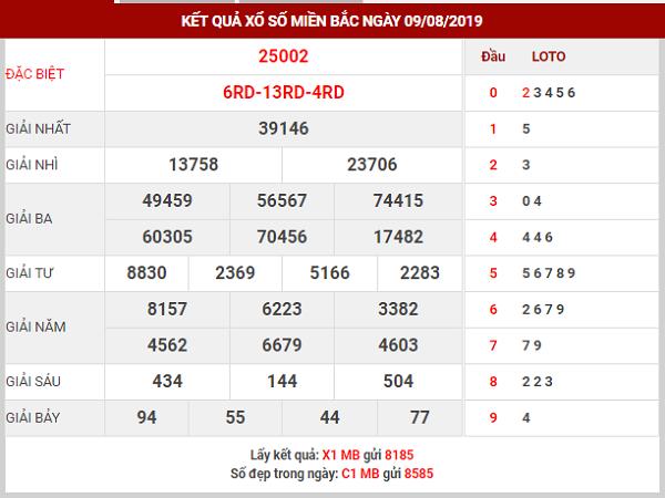 Tổng hợp dự đoán KQXSMB ngày 10/08 tỷ lệ trúng cao