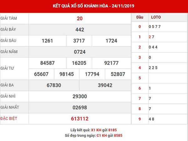 Phân tích XS Khánh Hòa thứ 4 ngày 27-11-2019