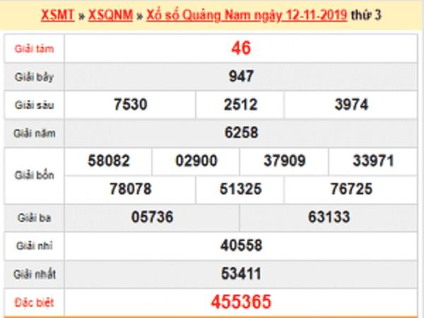 Tổng hợp nhận định KQXSQN ngày 19/11 của các chuyên gia