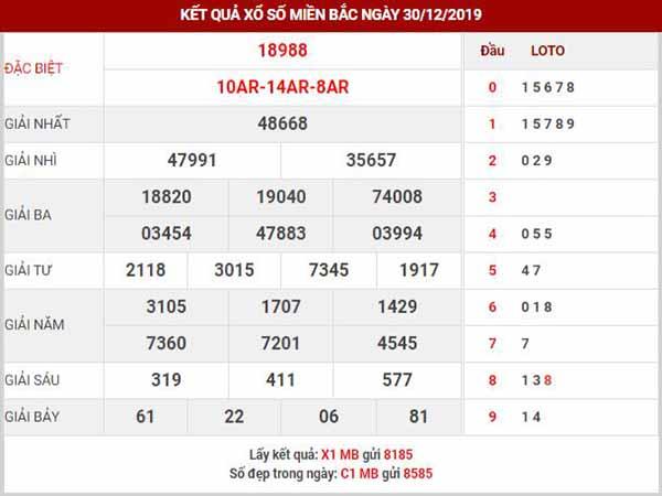 Thống kê XSMB ngày 31/12/2019