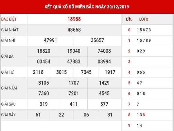 Soi cầu KQXSMB ngày 31/12 chuẩn xác từ các cao thủ