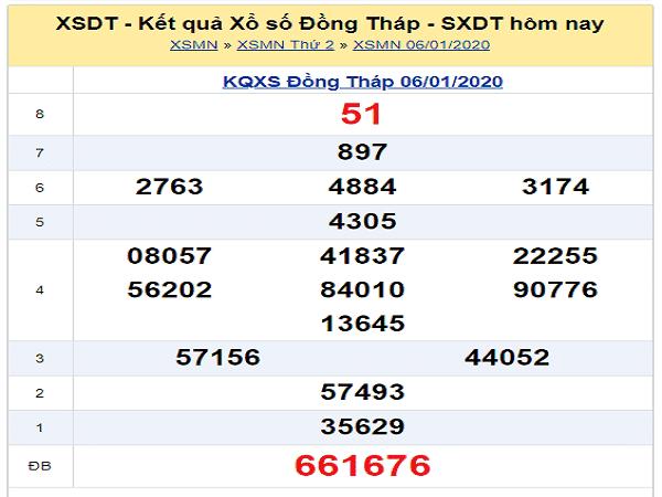 Dự đoán kqxs đồng tháp hôm nay ngày 13/01 chuẩn