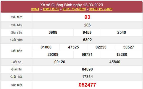 Dự đoán XSQB hôm nay 19/3/2020 cùng các chuyên gia