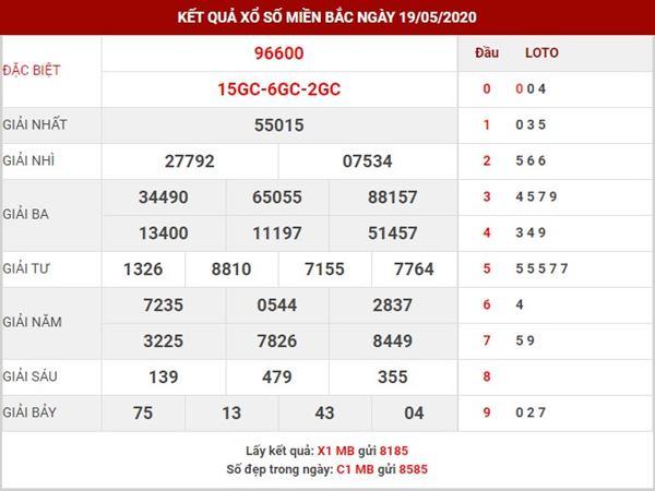 Phân tích kết quả SXMB thứ 4 ngày 20-5-2020