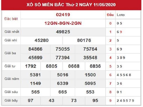 Các chuyên gia dự đoán xổ số miền bắc- KQXSMB thứ 3 ngày 12/05 chuẩn