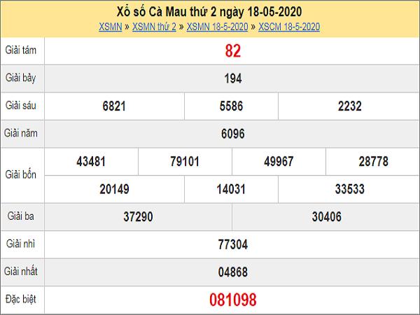 Nhận định XSCM 25/5/2020