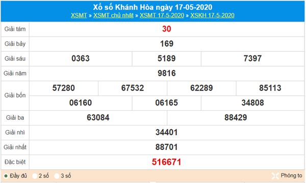 Soi cầu XSKH 20/5/2020, chốt lô KQXS Khánh Hòa thứ 4