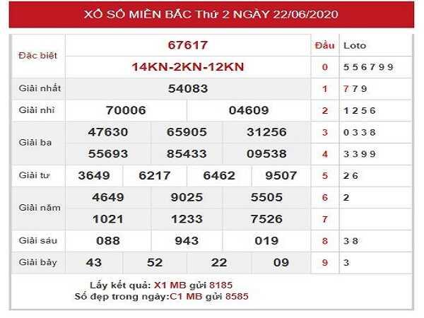 Tổng hợp KQXSMB- Dự đoán xổ số miền bắc ngày 23/06/2020