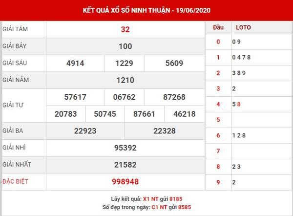 Thống kê SX Ninh Thuận thứ 6 ngày 26-6-2020