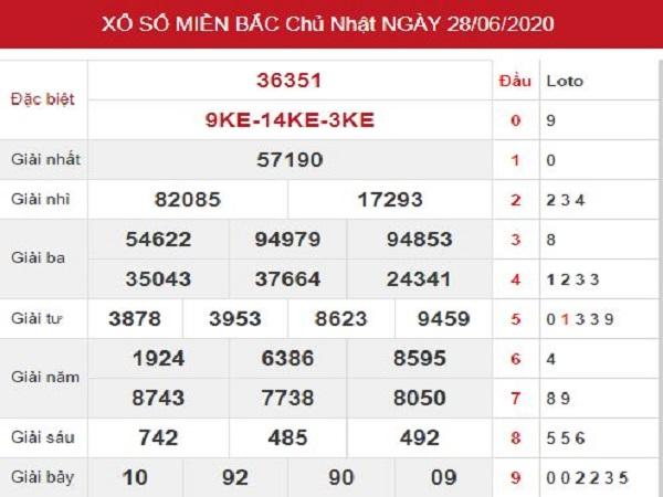 Dự đoán bạch thủ xổ số miền bắc thứ 2 ngày 29/06 hôm nay