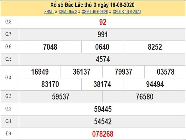 Phân tích XSDLK 23/6/2020
