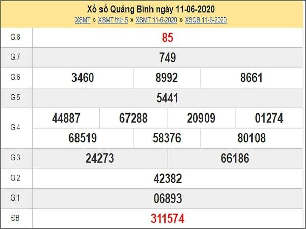 Nhận định XSQB 18/6/2020