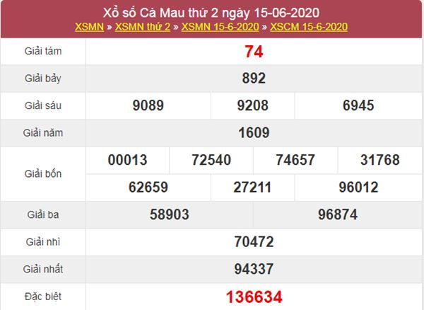 Thống kê XSCM 22/6/2020 chốt KQXS Cà Mau thứ 2