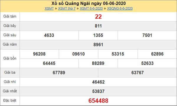 Thống kê XSQNG 13/6/2020 chốt KQXS Quảng Ngãi thứ 7