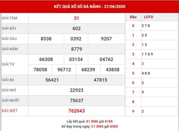 Dự đoán kết quả XS Đà Nẵng thứ 4 ngày 1-7-2020