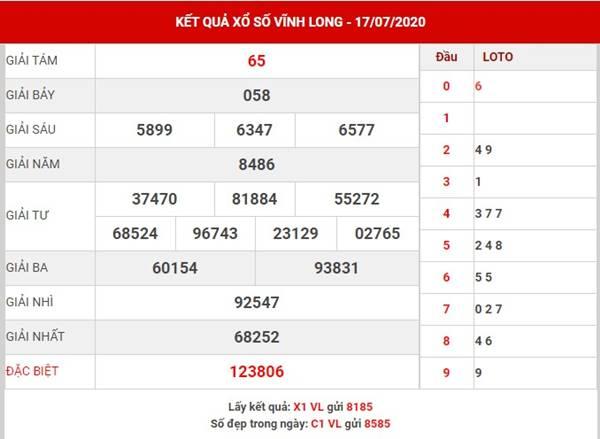 Phân tích kết quả XS Vĩnh Long thứ 6 ngày 24-7-2020