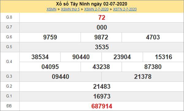 Dự đoán XSTN 9/7/2020 chốt KQXS Tây Ninh hôm nay