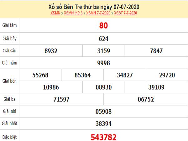 Bảng KQXSBT- Soi cầu xổ số bến tre ngày 14/07 của các cao thủ