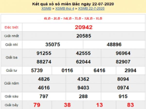 Phân tích KQXSMB- xổ số miền bắc thứ 5 ngày 23/07 chuẩn 100%