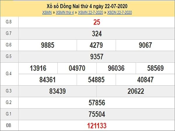 Dự đoán xổ số Đồng Nai 29-07-2020