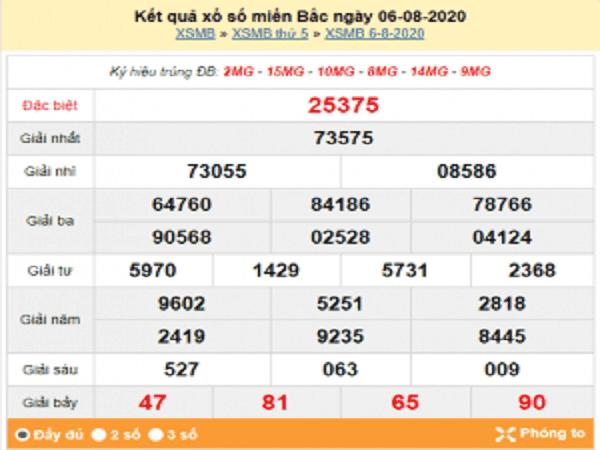 Bảng KQXSMB- Thống kê  xổ số miền bắc ngày 07/08 của các chuyên gia