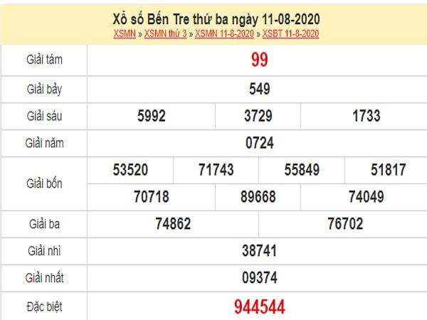 Nhận định XSBT 18/8/2020