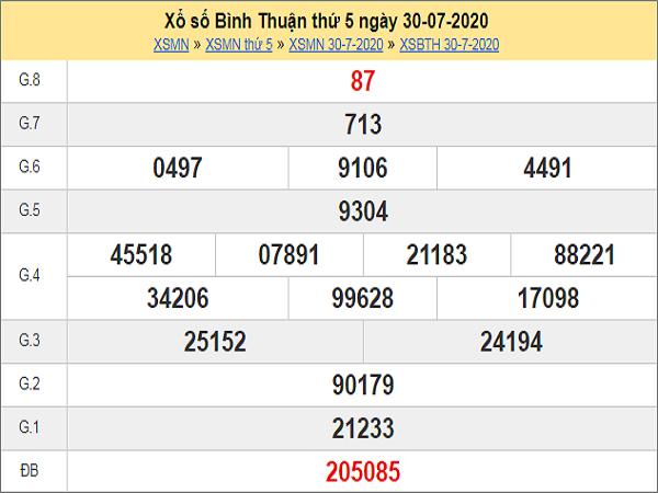 Nhận định XSBTH 6/8/2020