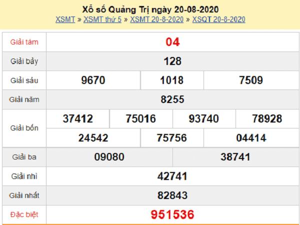 Thống kê KQXSQT- xổ số quảng trị thứ 5 ngày 27/08 chi tiết