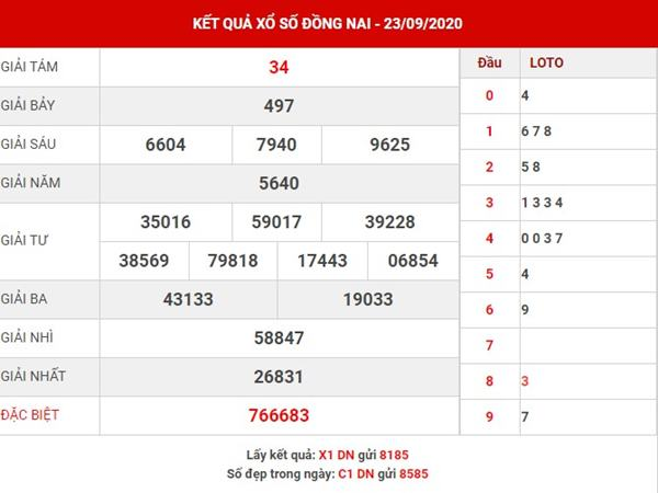 Dự đoán kết quả XS Đồng Nai thứ 4 ngày 30-9-2020