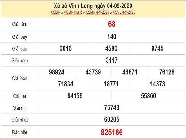 Dự đoán XSVL 11/9/2020