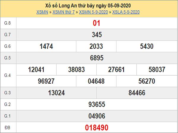 Nhận định KQXSLA- xổ số long an thứ 7 ngày 12/09/2020 chuẩn
