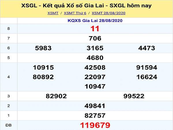 Nhận định KQXSGL - xổ số gia lai thứ 6 ngày 04/09/2020 tỷ lệ trúng cao