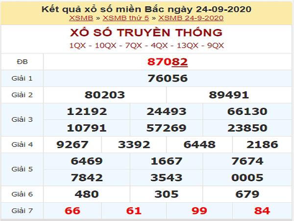 Soi cầu KQXSMB ngày 25/09/2020- xổ số miền bắc chi tiết