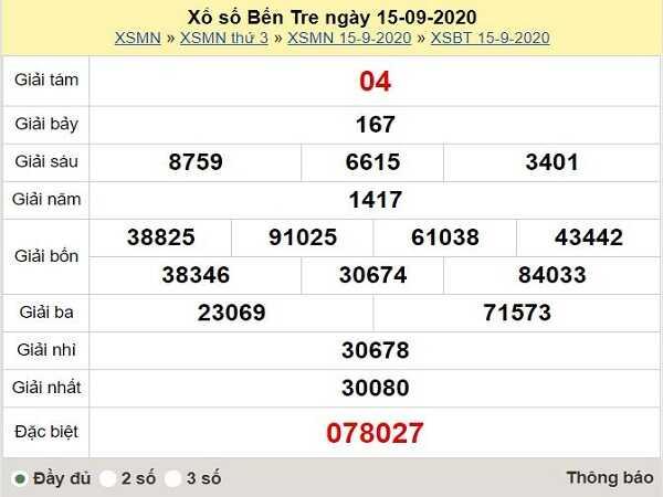 Nhận định KQXSBT ngày 22/09/2020- chốt số đẹp xổ số bến tre thứ 3 cùng chuyên gia