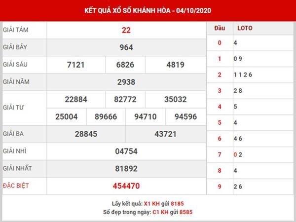 Phân tích KQSX Khánh Hòa thứ 4 ngày 7-10-2020