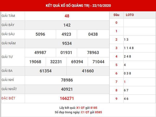 Dự đoán xổ số Quảng Trị thứ 5 ngày 29-10-2020
