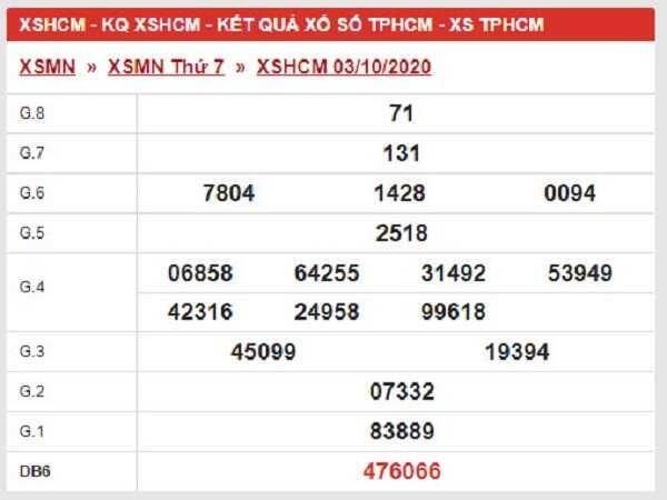 Nhận định KQXSHCM ngày 05/10/2020- xổ số hồ chí minh chuẩn xác
