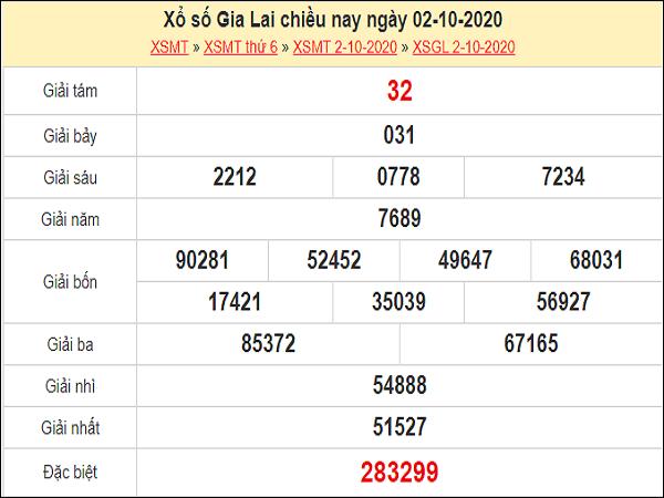 Dự đoán xổ số Gia Lai 09-10-2020