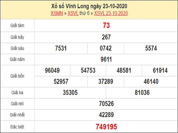 Dự đoán XSVL 30/10/2020