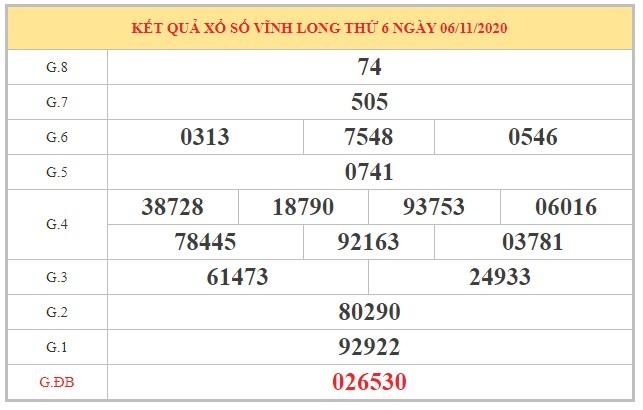 Dự đoán XSVL ngày 13/11/2020 dựa trên kết quả kỳ trước