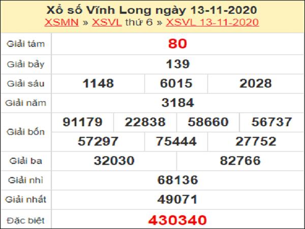 Soi cầu XSVL ngày 20/11/2020- xổ số vĩnh long cùng chuyên gia