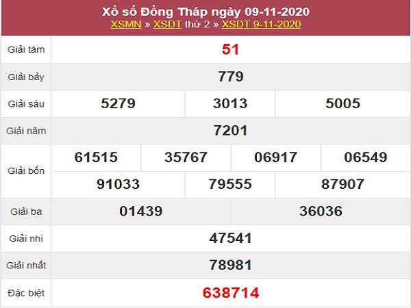 Nhận định XSDT ngày 16/11/2020- xổ số đồng tháp chính xác