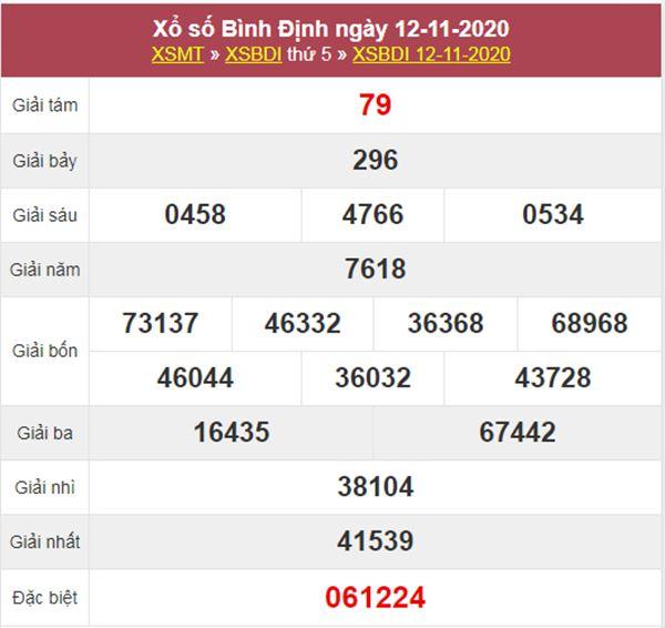 Thống kê XSBDI 19/11/2020 chốt số Bình Định thứ 5 siêu chuẩn