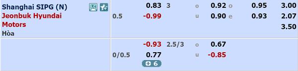 Nhận định bóng đá Holstein Kiel vs Bochum, 0h30 ngày 5/12