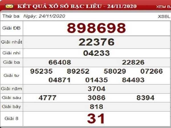Nhận định XSBL ngày 01/12/2020- xổ số bạc liêu chuẩn xác