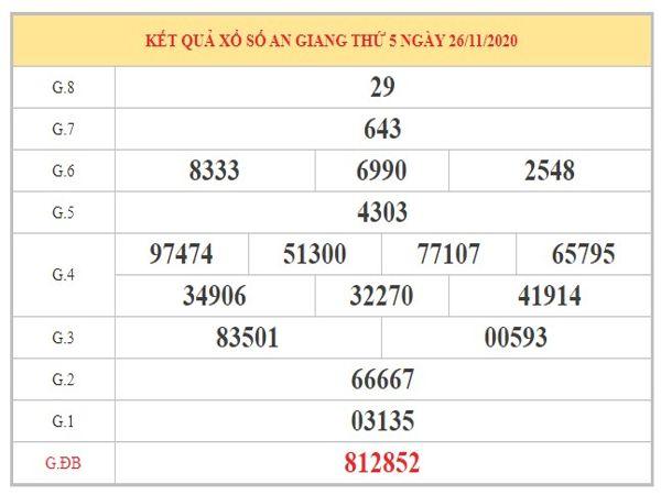 Dự đoán XSAG ngày 3/12/2020 chốt lô số đẹp xổ số An Giang hôm nay