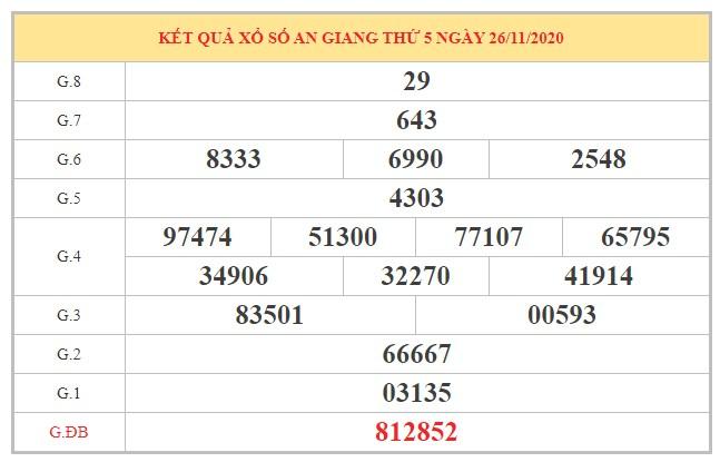 Dự đoán XSAG ngày 3/12/2020 dựa trên kết quả kì trước